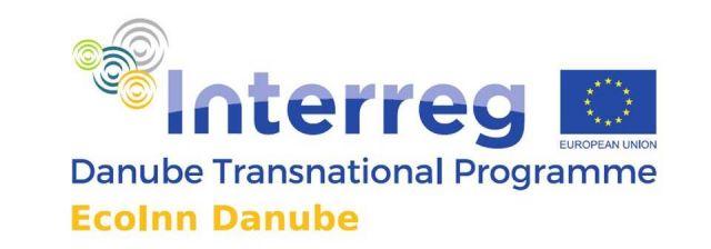 EcoInn Danube_logo